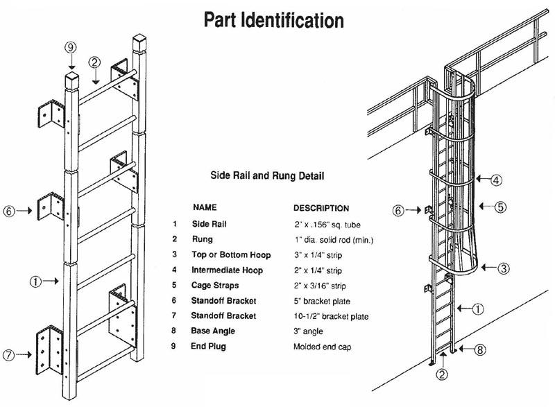 Item Item 3492 Fiberglass Ladder And Ladder Cages On Ws